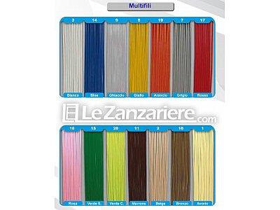 Zanzariere e tende su misura costruisci la tua su le zanzariere - Tende colorate ikea ...